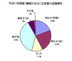 Maizuru_hinsyu_2